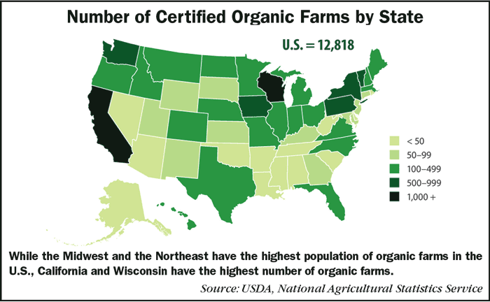 Number-of-Certified-Organic-Farms-by-State.png