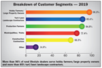 Breakdown-of-Customer-Segments-2019.png