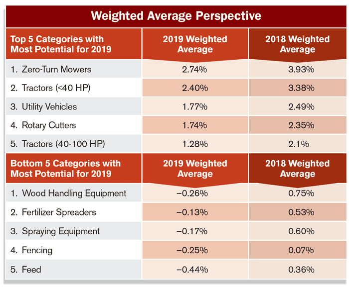 Weighted-Average-Perspective.png