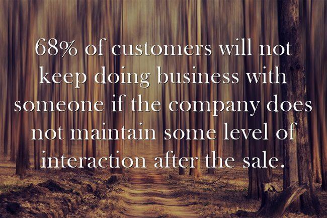 68-of-customers-will-not.jpg