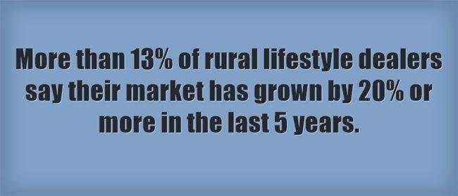 More than 13 percent