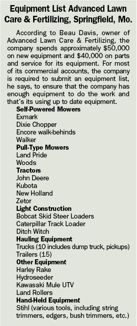 Equipment List for Advanced Lawn Care and Fertilizing