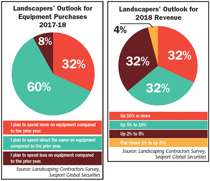 Landscapers-Tables.png