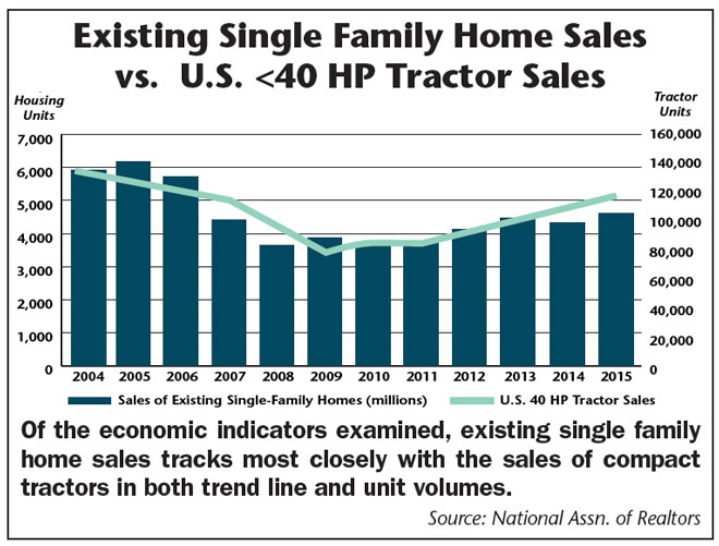 existing-single-family-home-sales.jpg