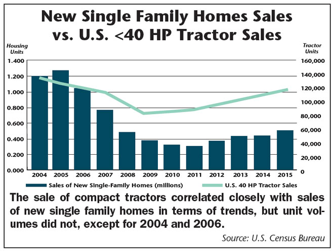 single-family-home-sales.jpg