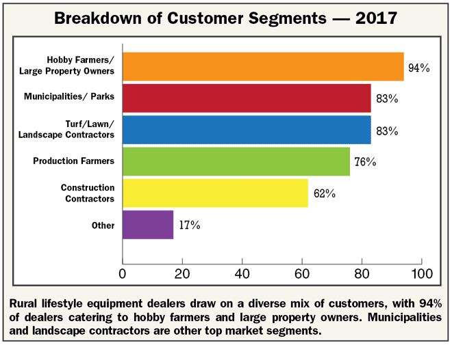Breakdown-of-customer-segments-17.jpg